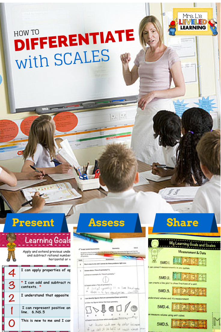 Need Help Using Marzano Learning Goals and Scales? – FREE Resources To Get You Started!