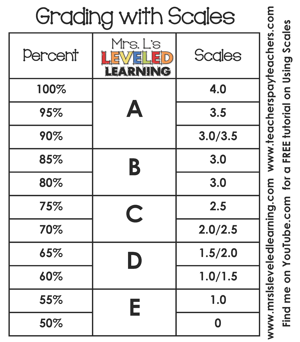 100 point grading scale grading with scales mrs l s leveled learning 9161