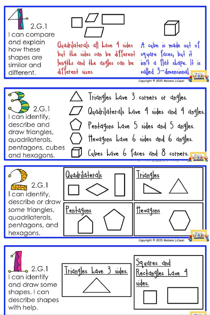 2nd CC Math Marzano Scales 2G1