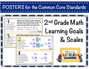 2nd Grade Marzano Scales for Math POsters