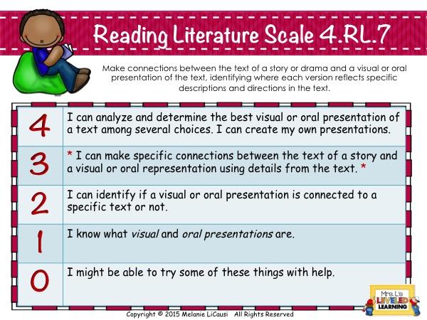 4RL7 Poster ELA scale