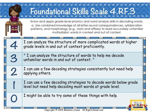 4RF3 ELA Marzano Scales Poster