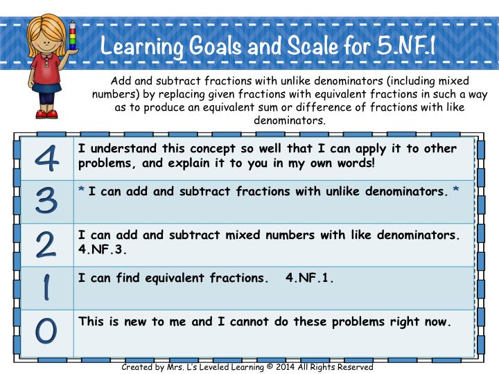 5NF1 CC Math Marzano Scale