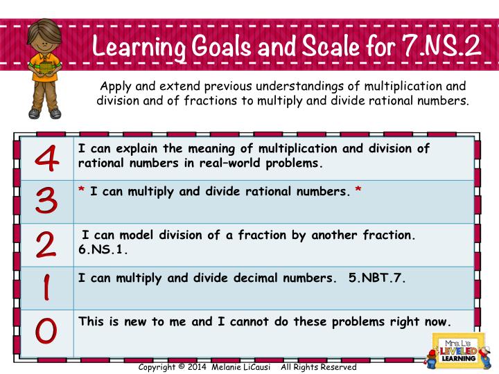 7NS2 CC Math Marzano Scale