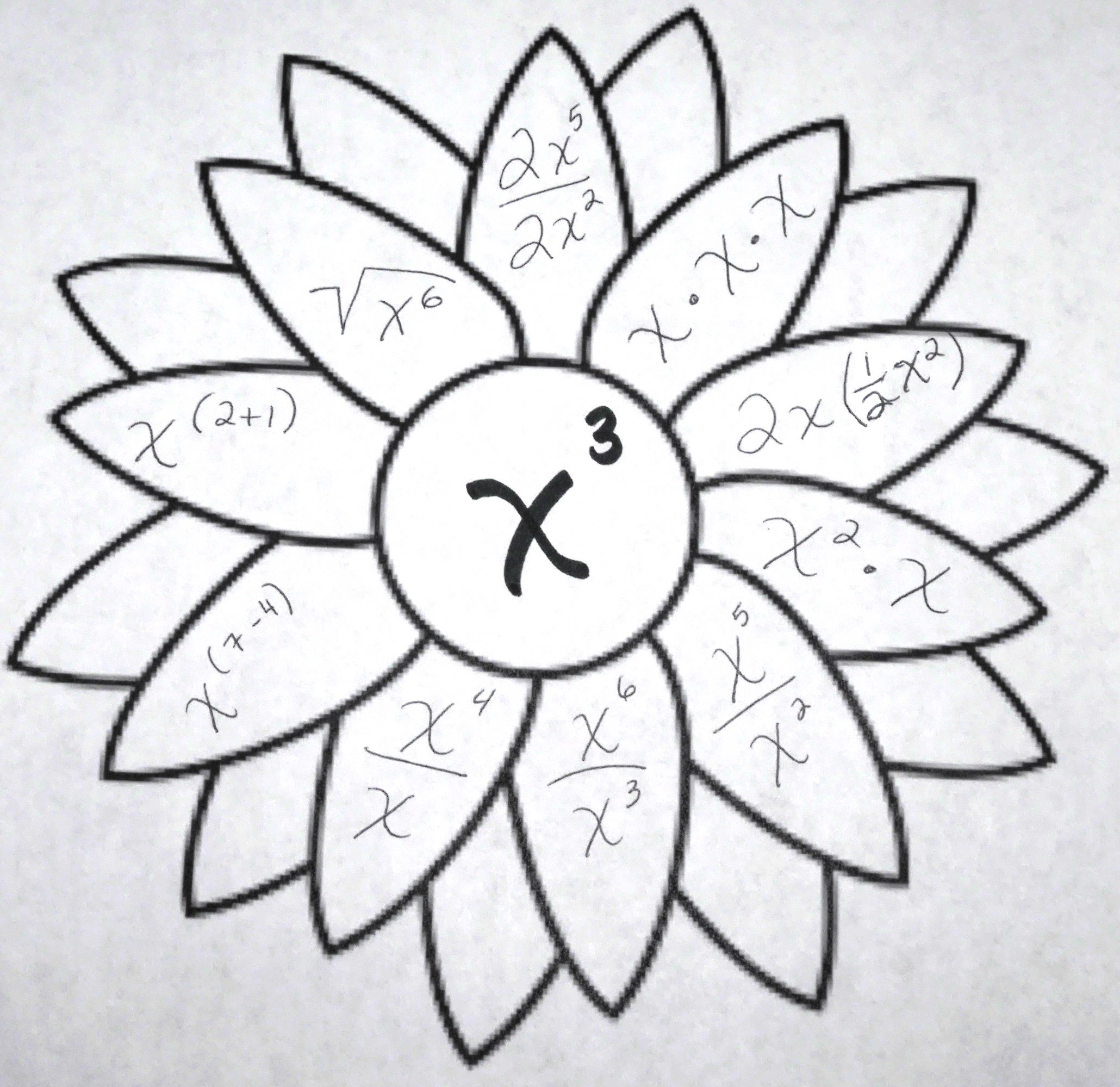 Thinking Map Flower