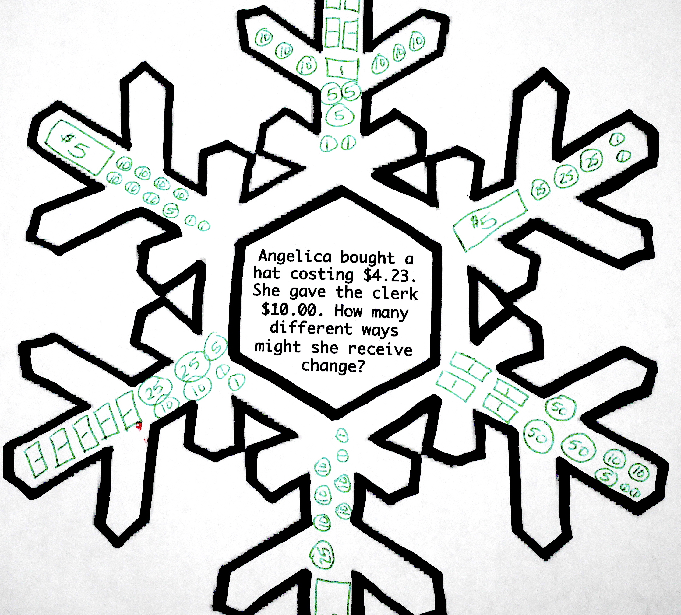 Thinking Map Snowflake ZOOM
