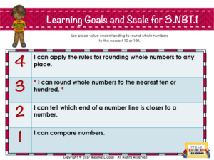 leveled performance scales & assessments support a growth mindset