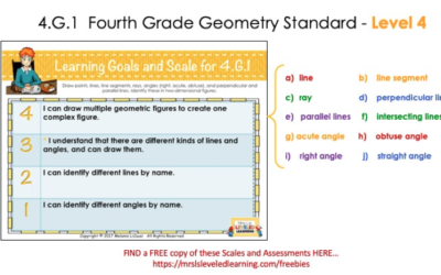 Differentiate Fourth Grade Geometry with Proficiency Scales