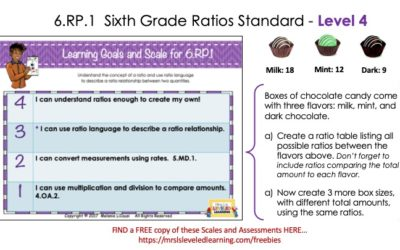 Differentiate Sixth Grade Ratios with Proficiency Scales