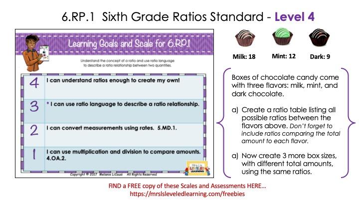 Differentiate Sixth Grade Ratios with Proficiency Scales