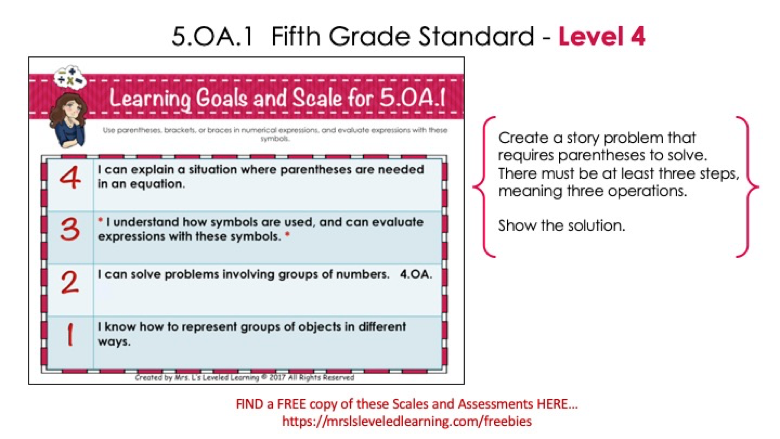 Differentiate Fifth Grade Equations with Proficiency Scales