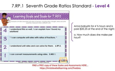 Differentiate Seventh Grade Ratios with Proficiency Scales