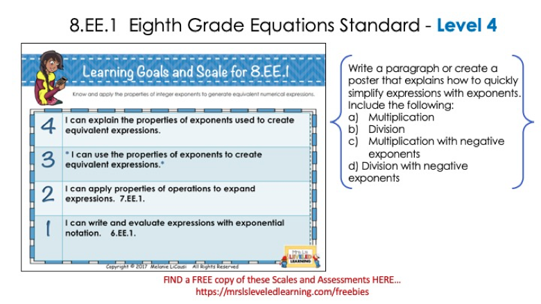 Differentiate Eighth Grade Equations with Proficiency Scales
