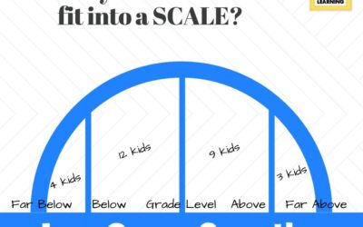 4 Tips to Fit Your Students into a Proficiency Scale