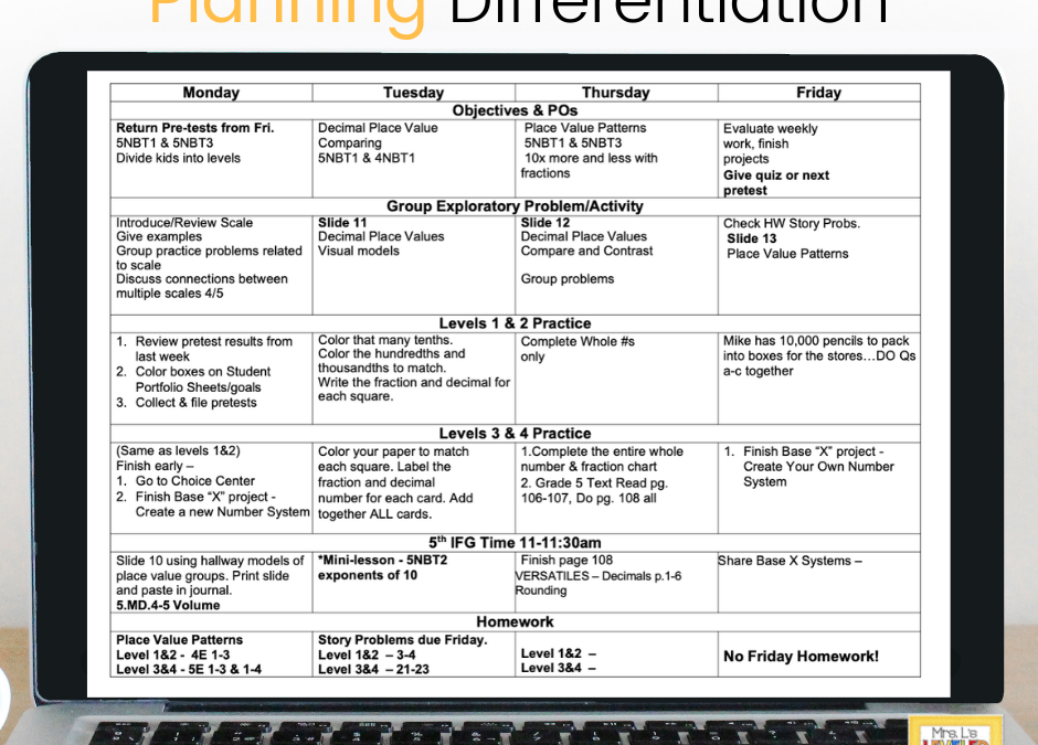 Proficiency Scales Simplify Differentiation in Elementary Classrooms
